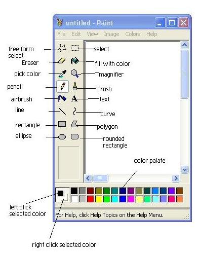 Ms Paint Tools And Their Uses
