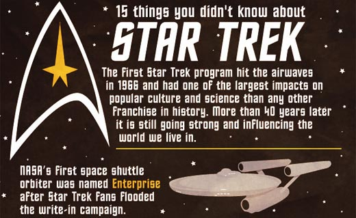 15 thing you didn't know about StarTrek