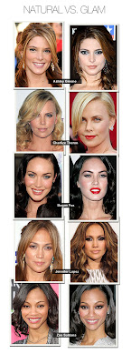 Celebrity makeup natural vs. glam
