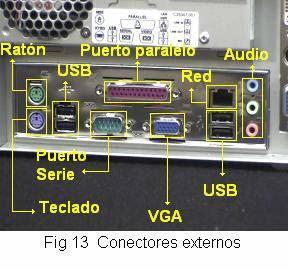 Conectores y puertos conectores y puertos - Puerto de conexion remota ...