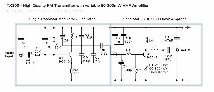 50-300mW FM Transmitter With TX300