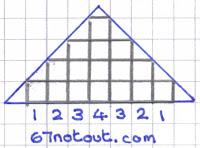 1111 pyramid