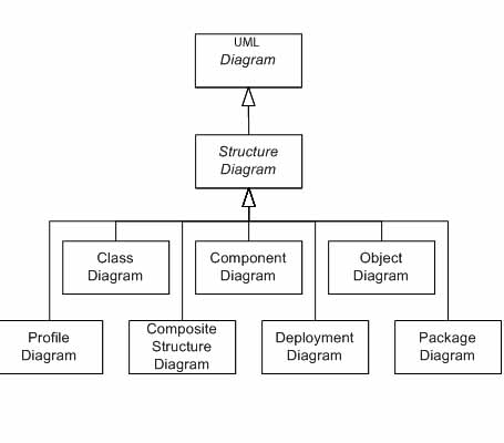 Package+diagram+for+library+management+system