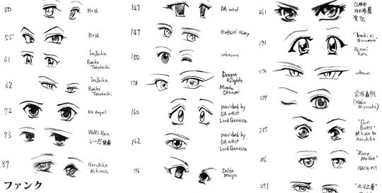 Ojos anime tiernos - Imagui