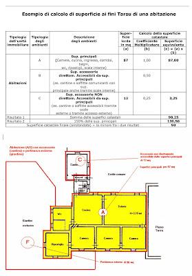 Gli sciiplinati tarsu sistema di calcolo della - Esempio calcolo detrazione 50 ristrutturazioni ...