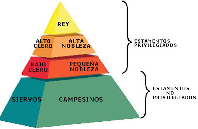 external image piramide.jpg