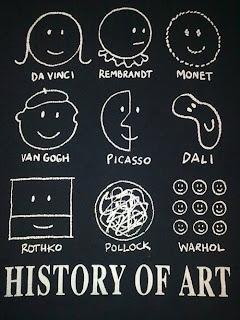 История искусста