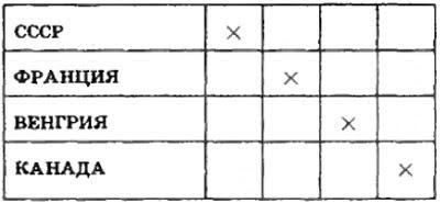 Результаты матчей на ЧМ по футболу 1986 года
