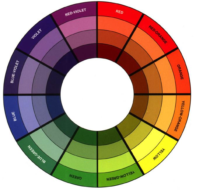 rueda cromatica maquillaje