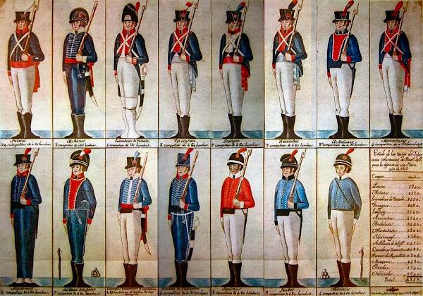 Regimientos en la defensa de 1807