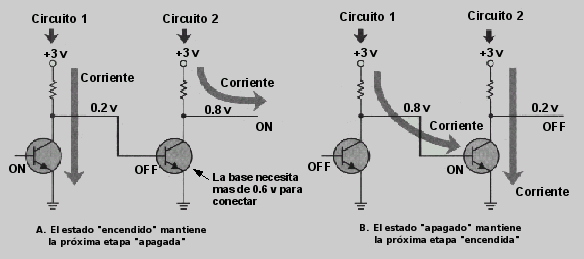 Circuito Xor Equivalente : Mundo logico