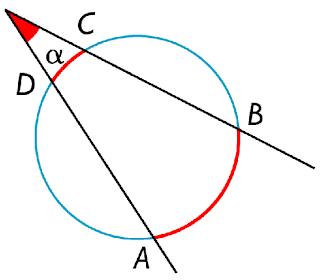 C rculos y circunferencias ngulos en la circunferencia for Exterior a la circunferencia