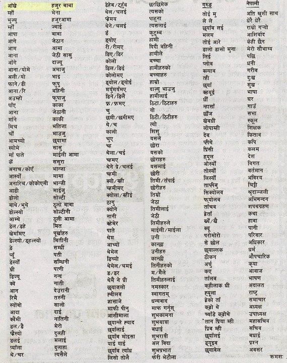 Nepali gurung language learn