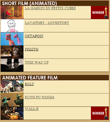 Oscars for Animators 2009