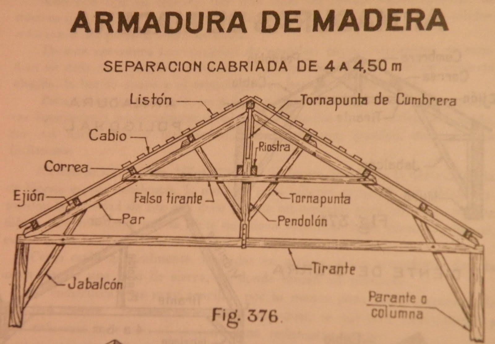 Cartografias estructuras en madera para cubiertas en - Estructuras de madera para tejados ...