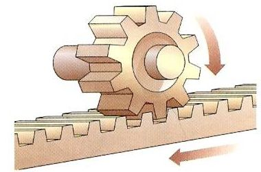 Taburetes de la Barra Giratoria de madera Moderno