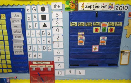 Math Focus Wall http://heidisongs.blogspot.com/2010/09/fitting-it-all-in.html