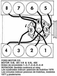Orden De Encendido on ford 390 engine specs
