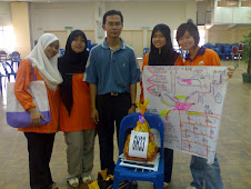 chm mind map competition