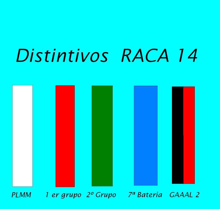 DISTINTIVOS DEL RACA 14.