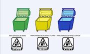 El reciclaje es un proceso fisicoquimico o mecánico o trabajo que consiste . reciclaje
