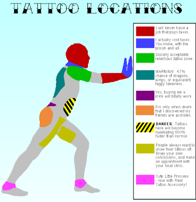 Tattoo Locations And What They Say About you