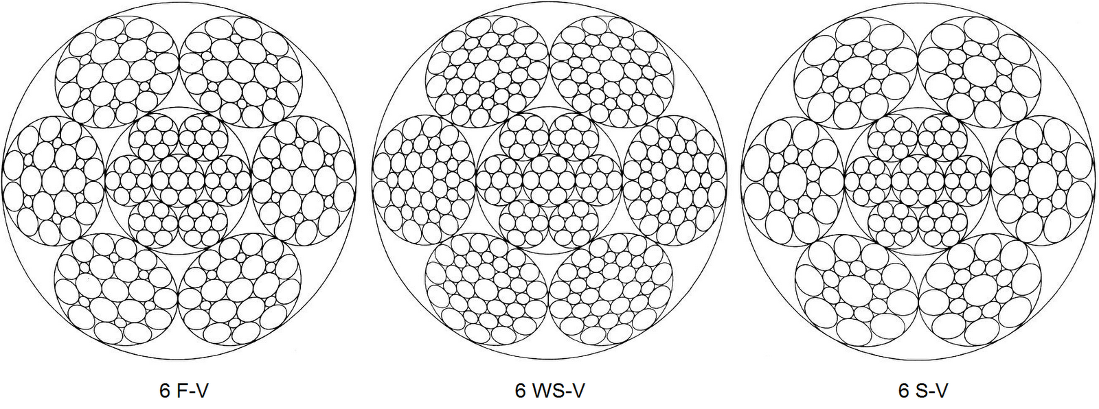 braant drahtseil: Forst - Drahtseile Python 6 R+F robust und flexibel