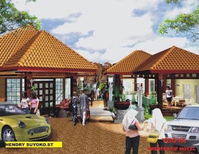 Hotel Resort di Yogyakarta.condong catur
