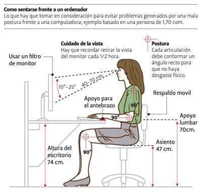 Informatica ergonomia informatica for Que es la ergonomia en la oficina