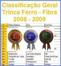 Classificação Final 2008-09