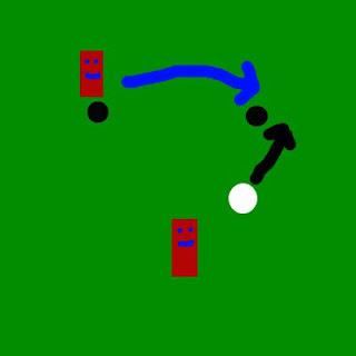 Fußballübung 1: Passen zwischen Hütchen