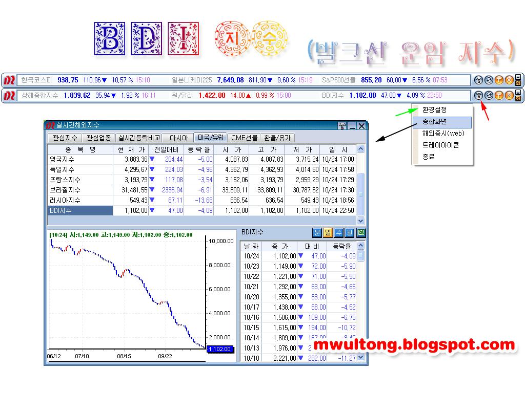 BDI지수 보는 프로그램