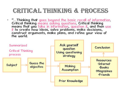 5 steps of critical thinking How to think critically and problem solve by z hereford steps to critical thinking as it relates to problem solving: identify the problem the first task is to determine if a problem exists sometimes when you think this point through.