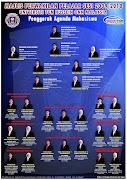Barisan Pimpinan MPP UTHM 2009/2010