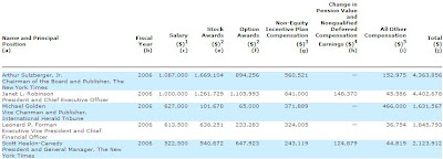 2007 NYT DEF 14A Summary Compensation Table