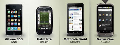 iPhone 3GS, Palm Pre, Motorola Droid and Nexus One