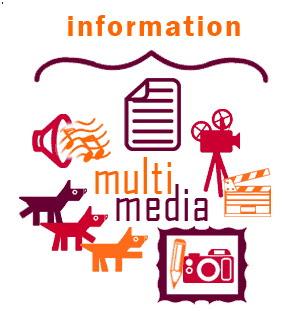 Penerapan dan Tujuan Penggunaan Multimedia