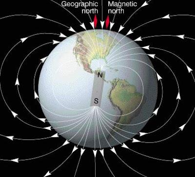 http://1.bp.blogspot.com/_5f8TWVrIi64/SrKpOzmN-jI/AAAAAAAACkg/zz6rGqABBYo/s400/campo-magnetico.jpg