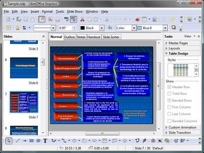 libreimpress O que é LibreOffice?