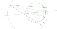 A Linha de Euler e a circunferência dos nove pontos