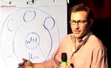 SudaNote : テクネット社長ブログ: 優れたリーダーはどうやって行動を ...