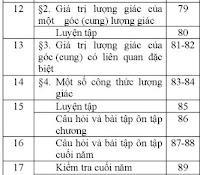 phan phoi chuong trinh toan 10 11 12 tu chon thpt
