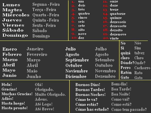ESPAÑOL - PORTUGUÊS