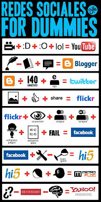 Redes sociales manual para dummies