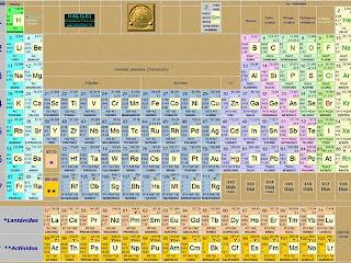 Tabla peridica de elementos qumicos se actualiza un siglo despus en la actualidad se sabe que el peso real de un elemento puede variar segn el lugar de donde proviene algo que no fue contemplado hace 150 aos urtaz Images