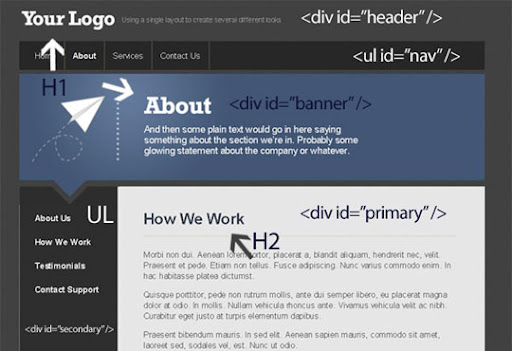 PSD to XHTML CSS Tutorials to Create Web Layouts PSD Mockup design