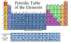 La Teoria dei Gas Nobili