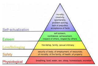 maslow's hierarchy of needs seen in Most folks have heard or seen maslow's hierarchy of needs if you aren't familiar with the concept (or need a refresher), here's the tldr – maslow believed that people are motivated to achieve certain needs.