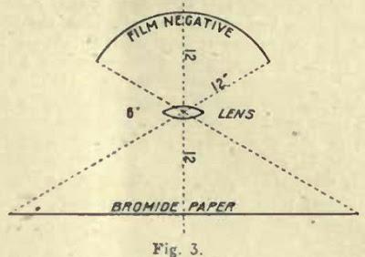 Bromide Paper