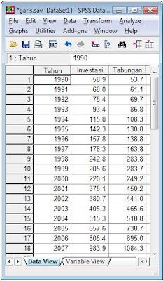Segalanya tentang spss grafik garis pada spss seri 5 grafik mengenai investasi dan tabungan domestik indonesia dalam trilyun rp selama periode tahun 1990 2007 yang telah diinput pada spss sebagai berikut ccuart Gallery